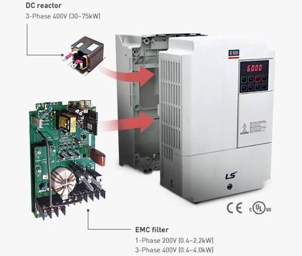 Accesorii pentru convertizor frecvență
